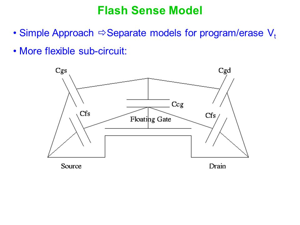 Flash Sense Model Simple Approach Separate models for program/erase Vt More flexible sub-circuit: