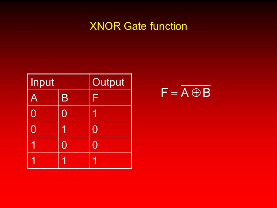XNOR Gate function Input Output A B F 1