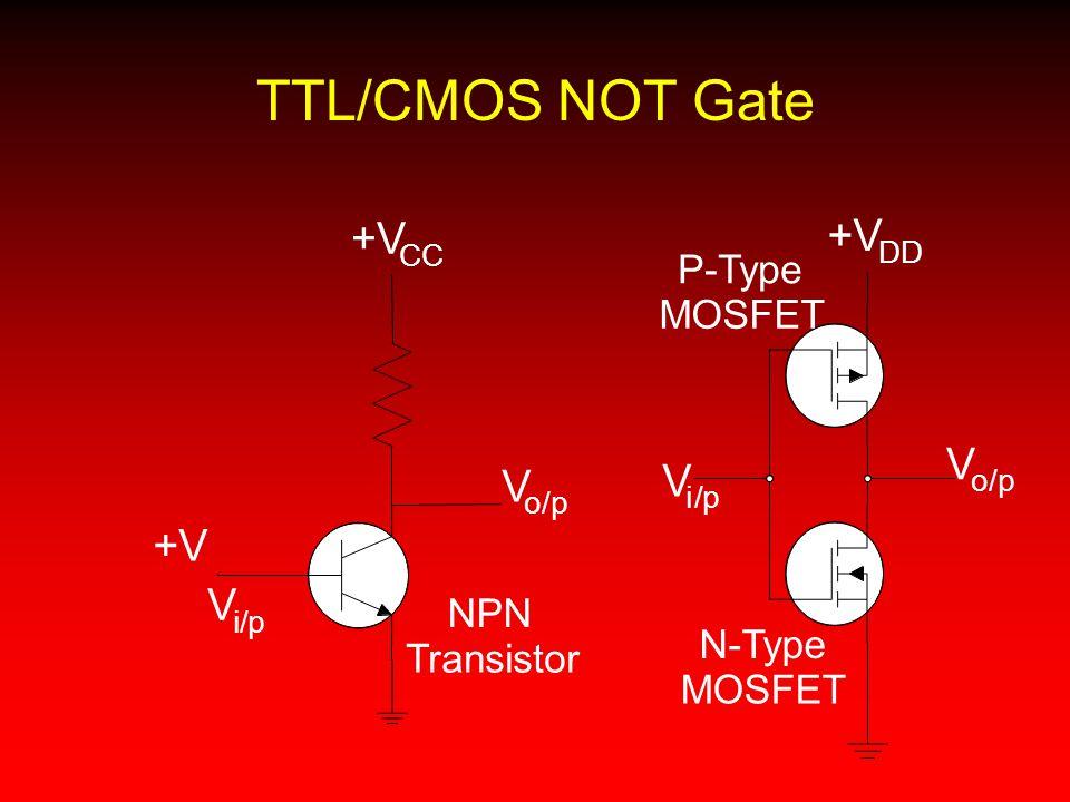 TTL/CMOS NOT Gate +V +V V V V +V V P-Type MOSFET NPN N-Type Transistor