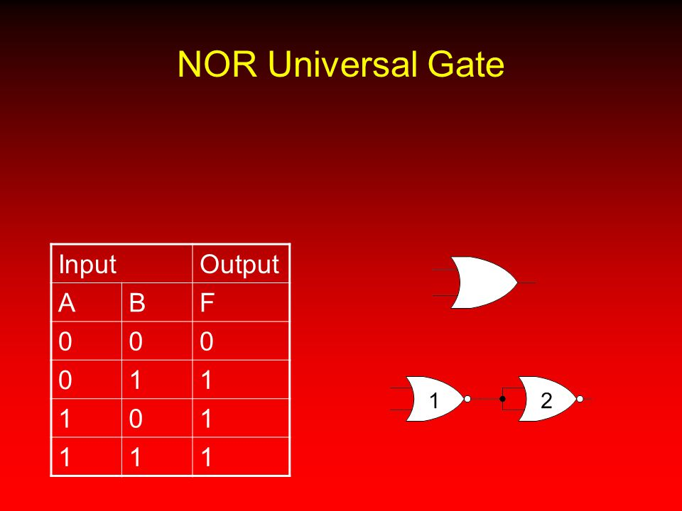 NOR Universal Gate Input Output A B F 1