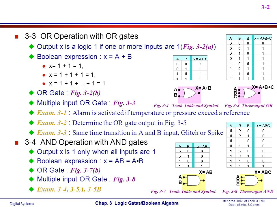 3-3 OR Operation with OR gates