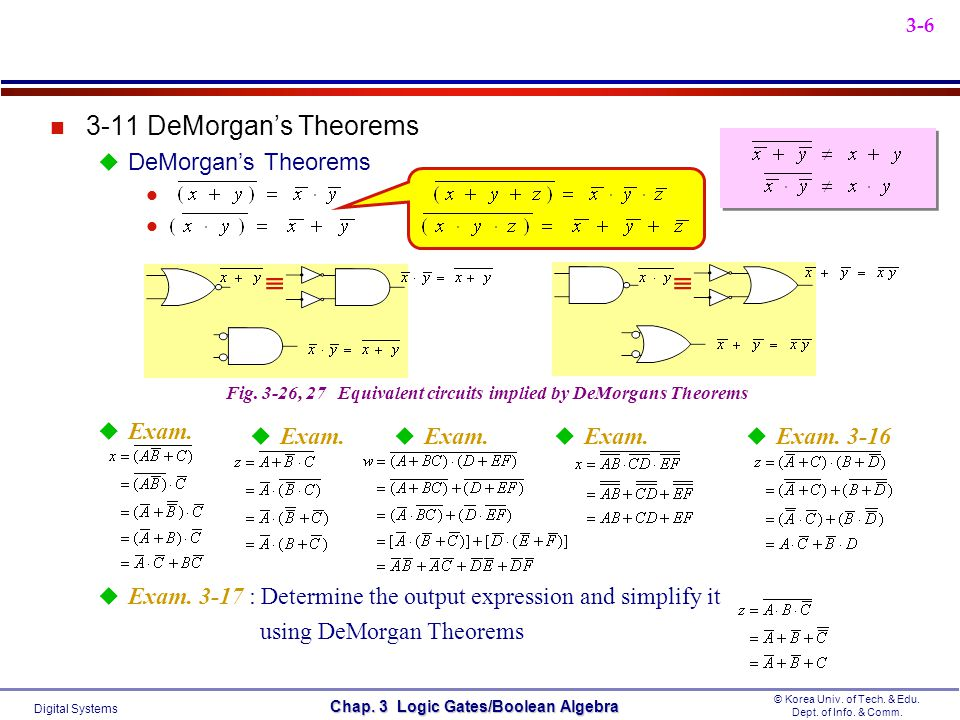   3-11 DeMorgan's Theorems DeMorgan's Theorems Exam. Exam. Exam.
