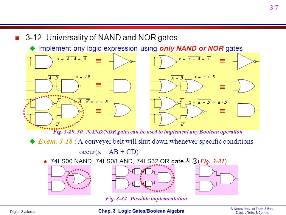      3-12 Universality of NAND and NOR gates