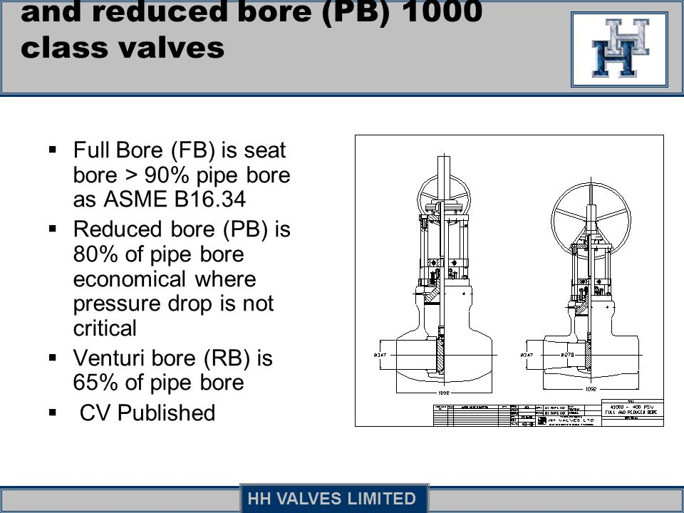 Comparison of full bore (FB) and reduced bore (PB) 1000 class valves
