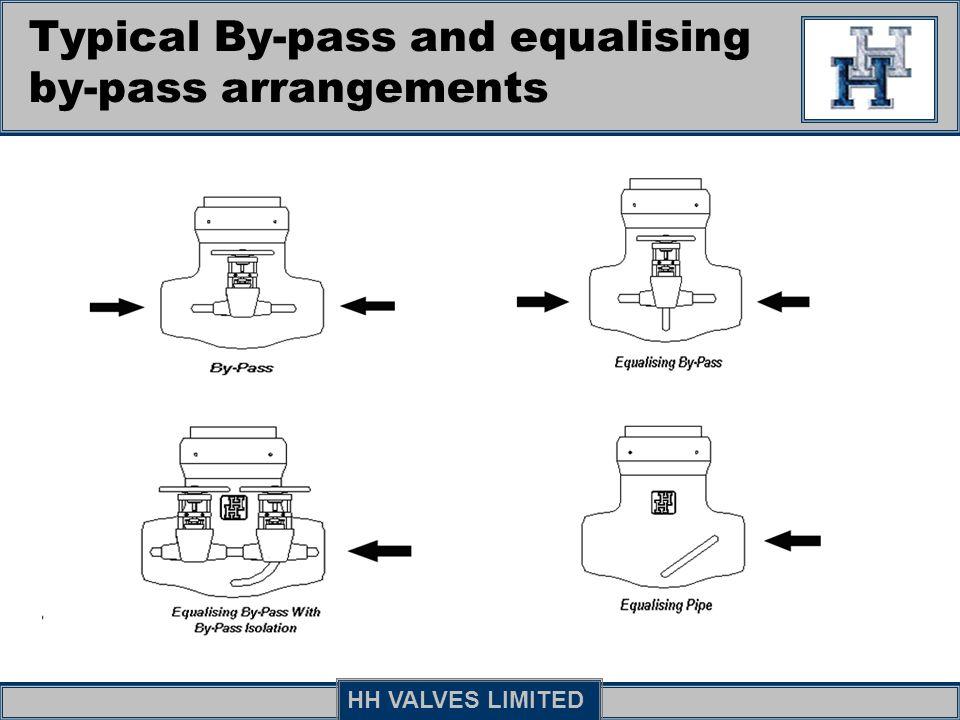 Typical By-pass and equalising by-pass arrangements
