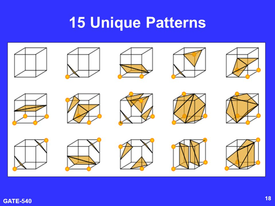 15 Unique Patterns