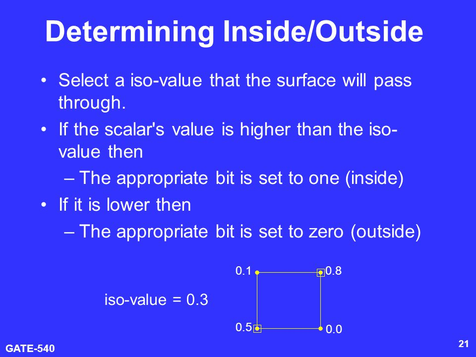 Determining Inside/Outside