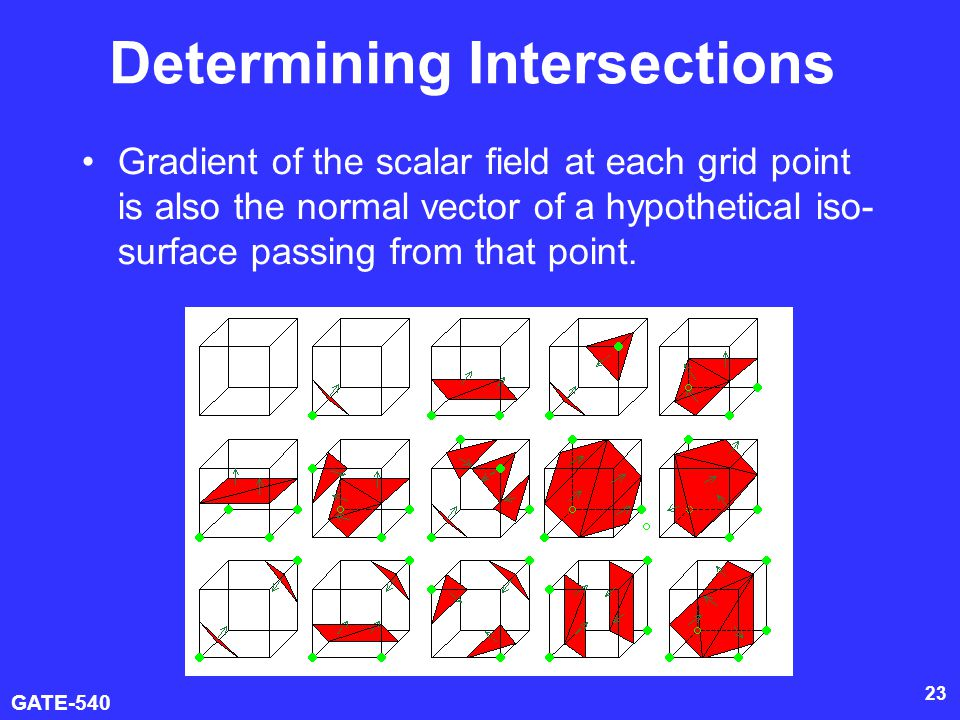Determining Intersections