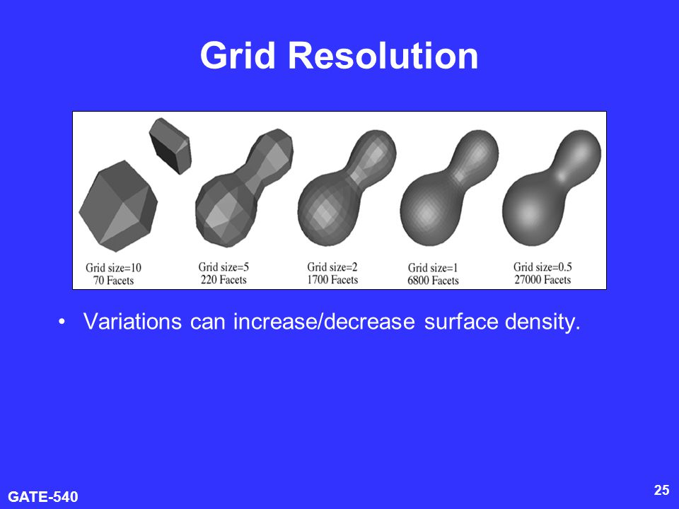 Grid Resolution Variations can increase/decrease surface density.