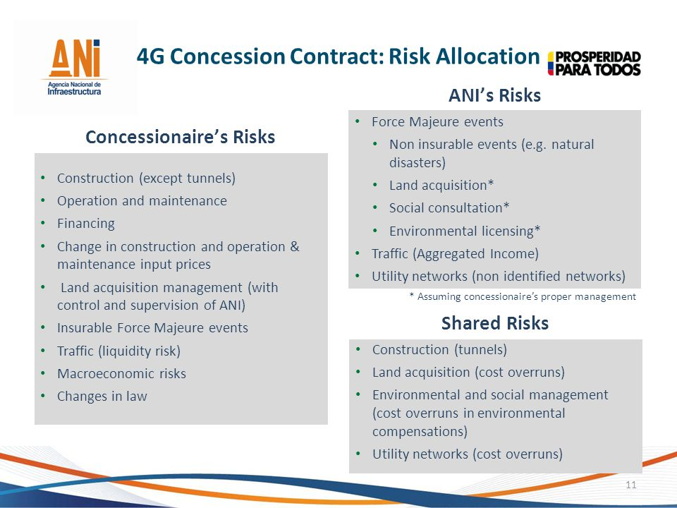 4G Concession Contract: Risk Allocation Concessionaire's Risks