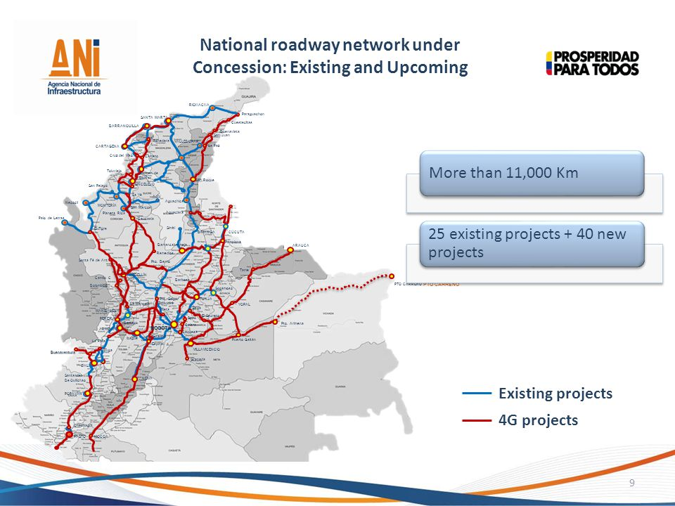 National roadway network under Concession: Existing and Upcoming