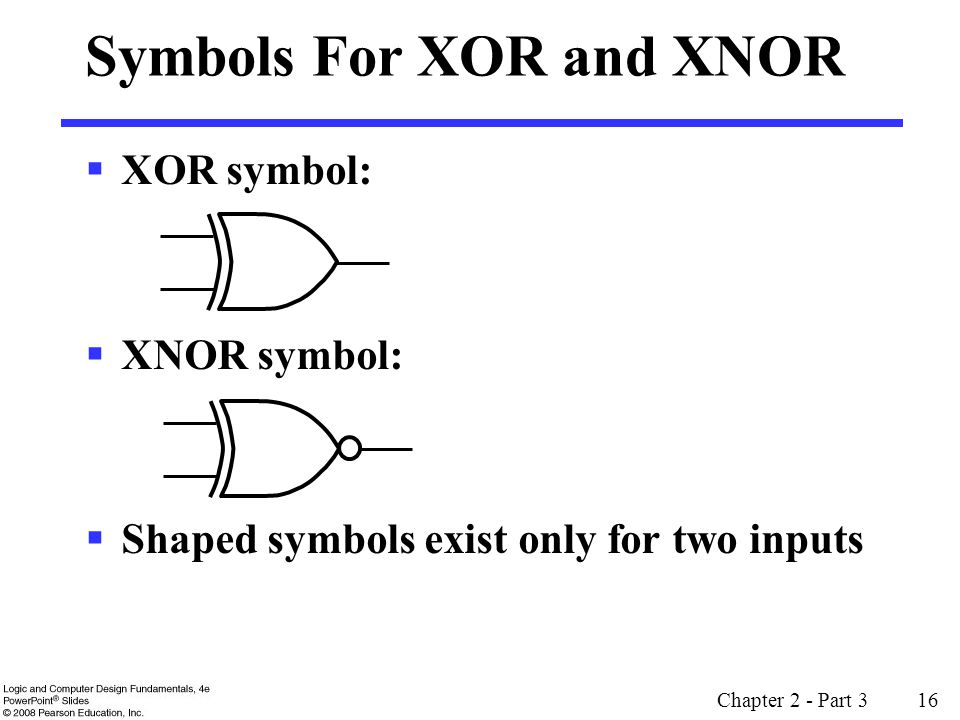 Symbols For XOR and XNOR