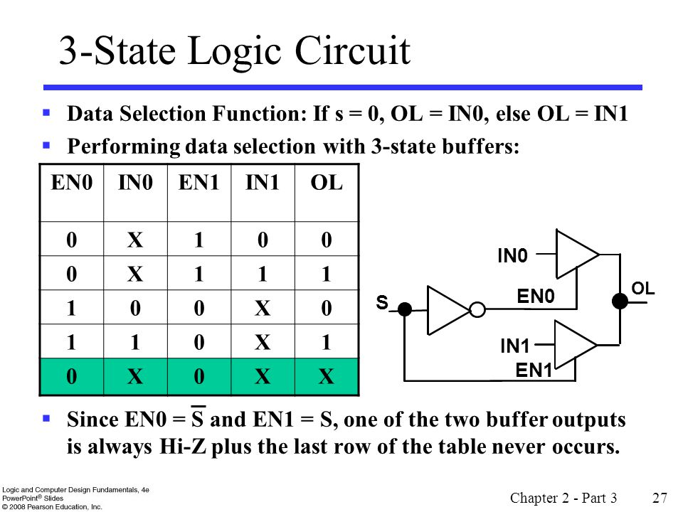 3-State Logic Circuit Data Selection Function: If s = 0, OL = IN0, else OL = IN1. Performing data selection with 3-state buffers:
