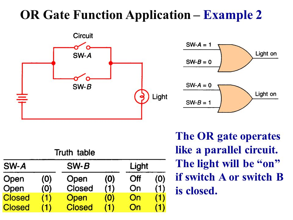 OR Gate Function Application – Example 2