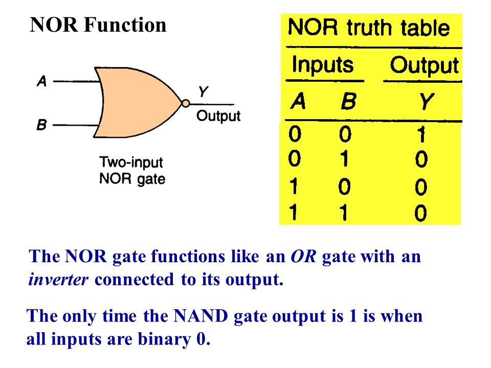 NOR Function The NOR gate functions like an OR gate with an