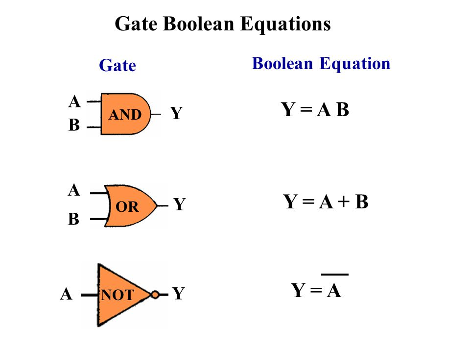 Gate Boolean Equations