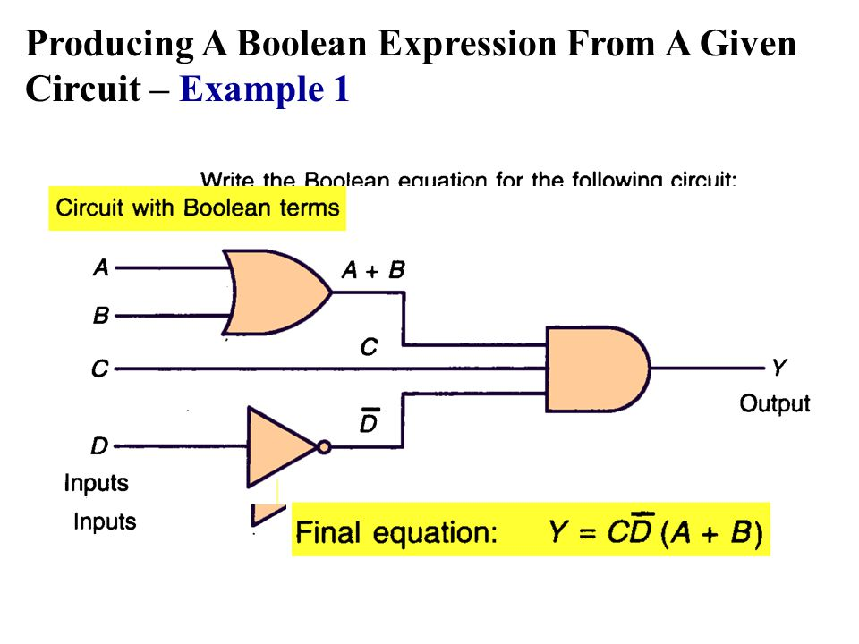 Producing A Boolean Expression From A Given