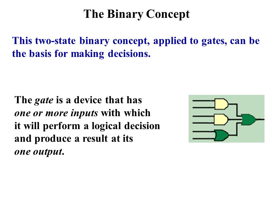 The Binary Concept This two-state binary concept, applied to gates, can be. the basis for making decisions.