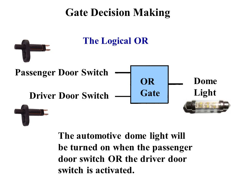 Gate Decision Making The Logical OR Passenger Door Switch OR Dome Gate