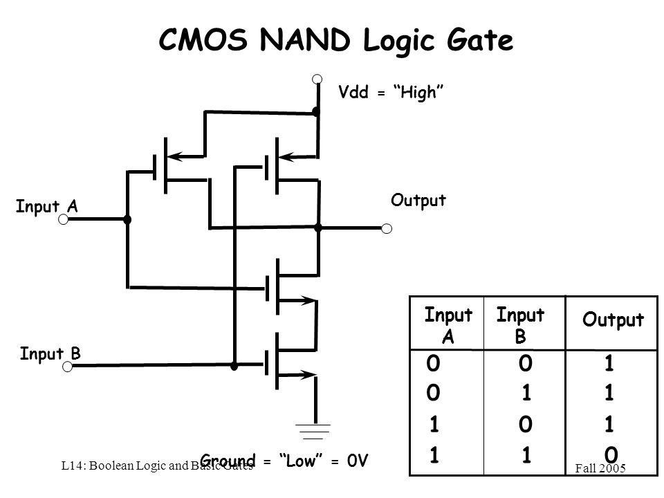 l14  boolean logic and basic gates