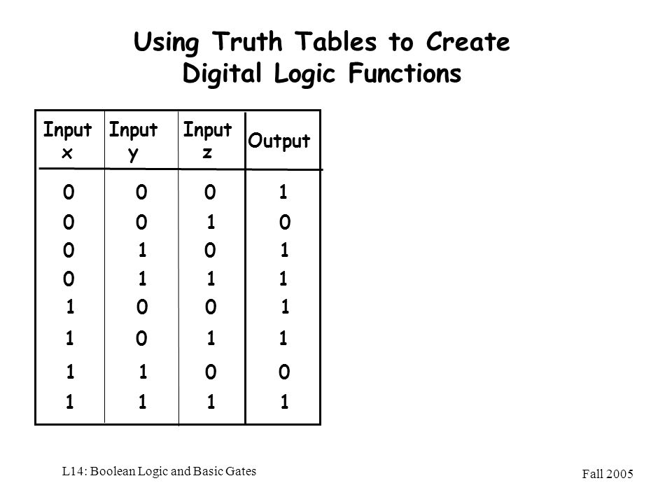 Using Truth Tables to Create Digital Logic Functions