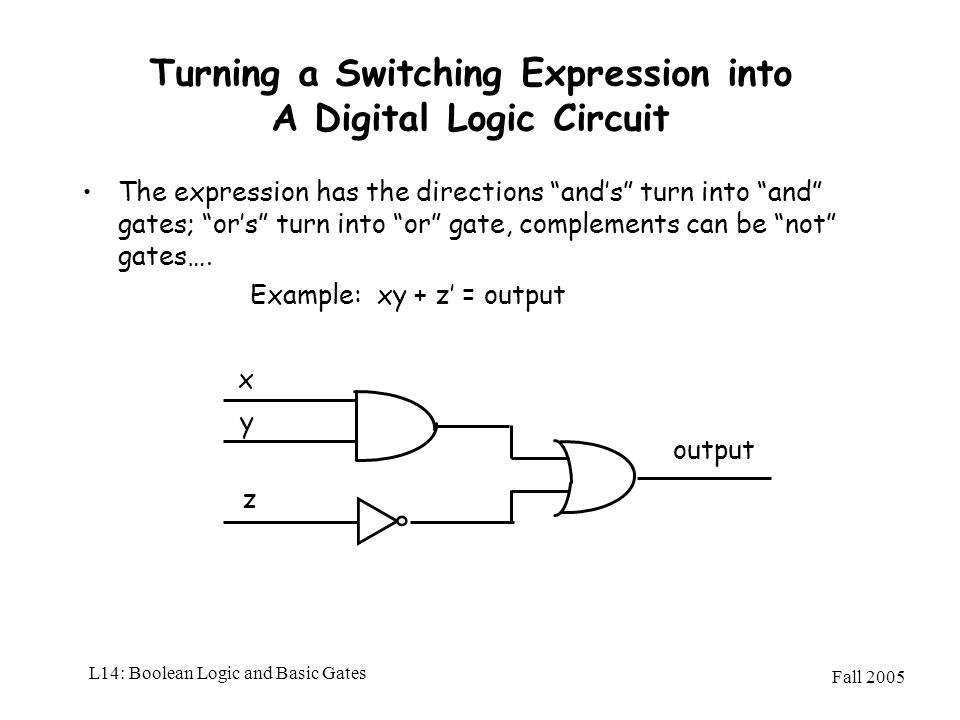 Turning a Switching Expression into A Digital Logic Circuit