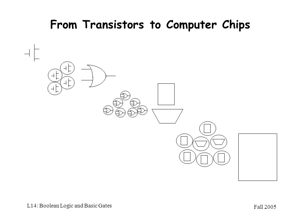 From Transistors to Computer Chips