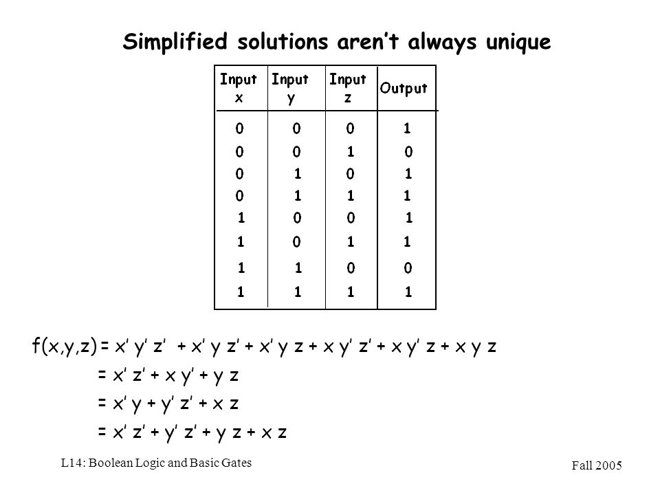 Simplified solutions aren't always unique