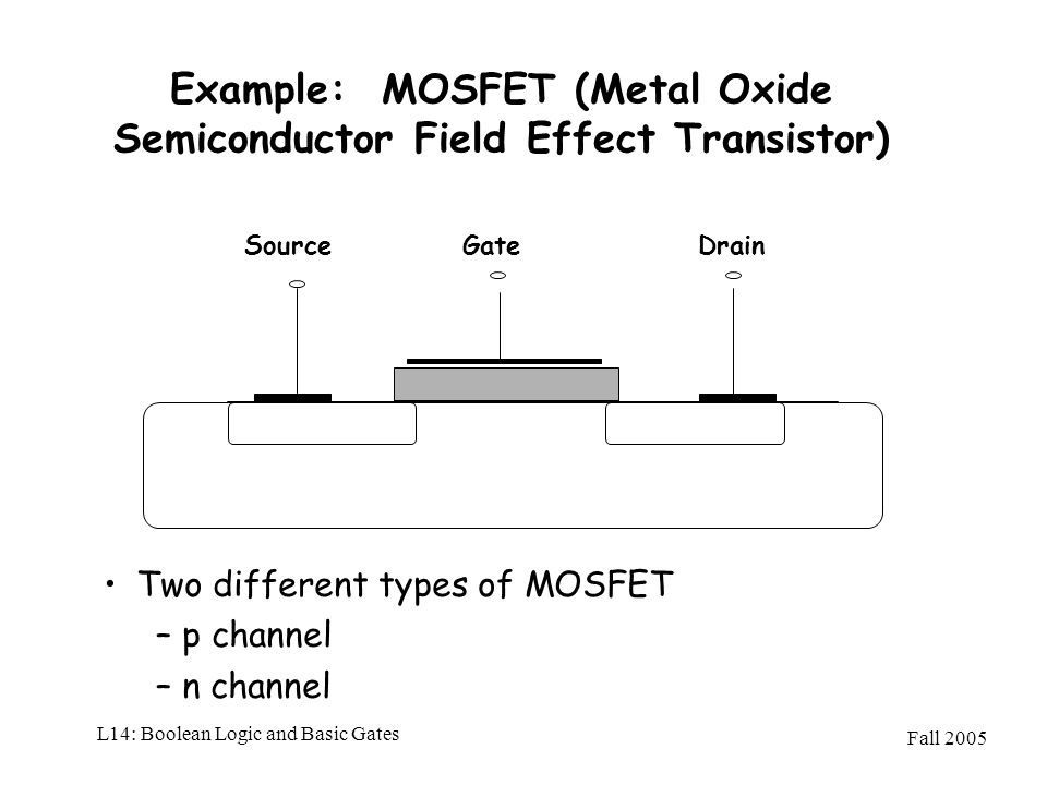 Example: MOSFET (Metal Oxide Semiconductor Field Effect Transistor)