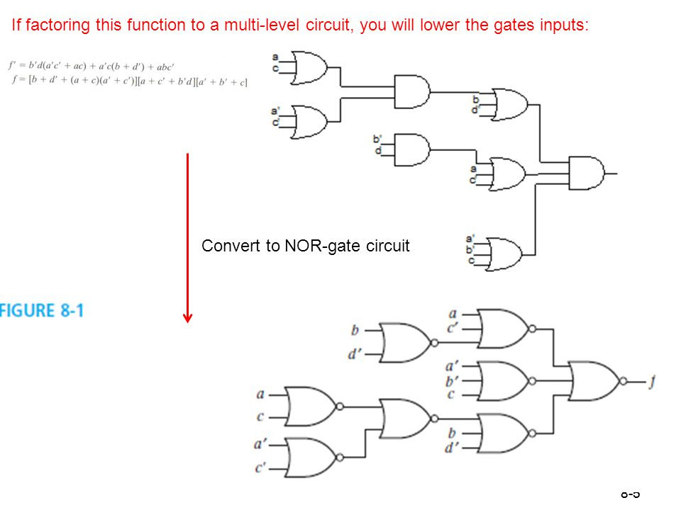 Example: Realize the functions using only two-input NAND gates and invertors.