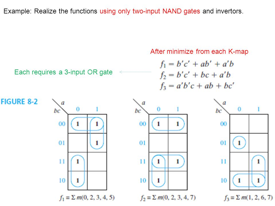 Step1:We will factor to reducre the number of gate inputs: