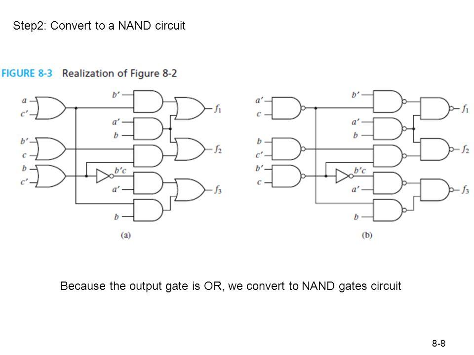 Figure 8.4 Propagation Delay in an Inverter