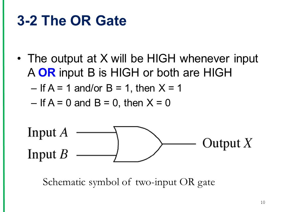 3-2 The OR Gate The output at X will be HIGH whenever input A OR input B is HIGH or both are HIGH. If A = 1 and/or B = 1, then X = 1.