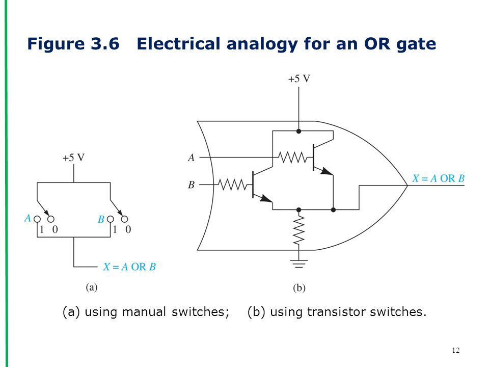 Figure 3.6 Electrical analogy for an OR gate