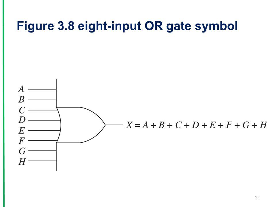 Figure 3.8 eight-input OR gate symbol