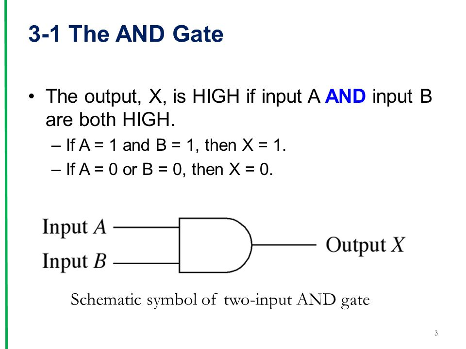 3-1 The AND Gate The output, X, is HIGH if input A AND input B are both HIGH. If A = 1 and B = 1, then X = 1.