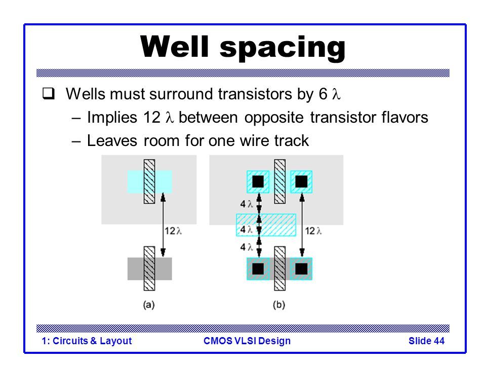 Well spacing Wells must surround transistors by 6 l