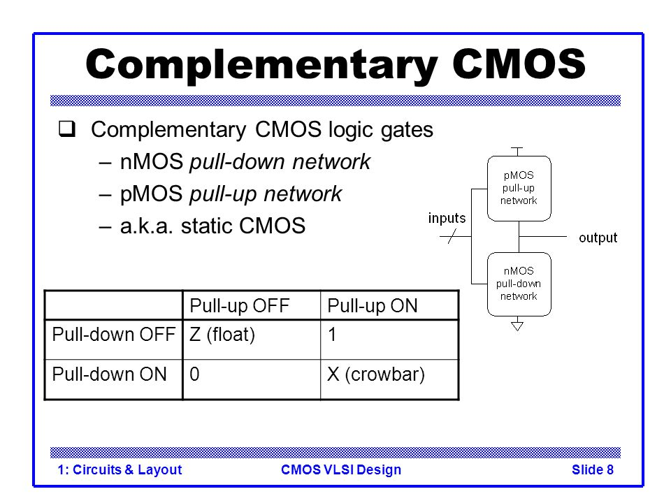Complementary CMOS Complementary CMOS logic gates