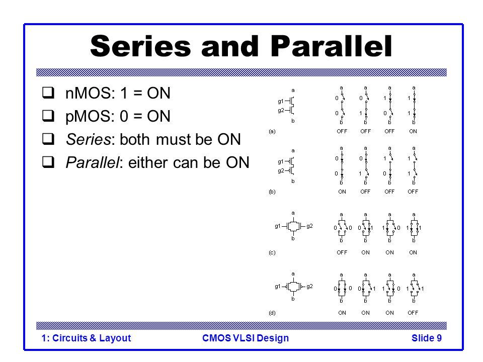 Series and Parallel nMOS: 1 = ON pMOS: 0 = ON Series: both must be ON