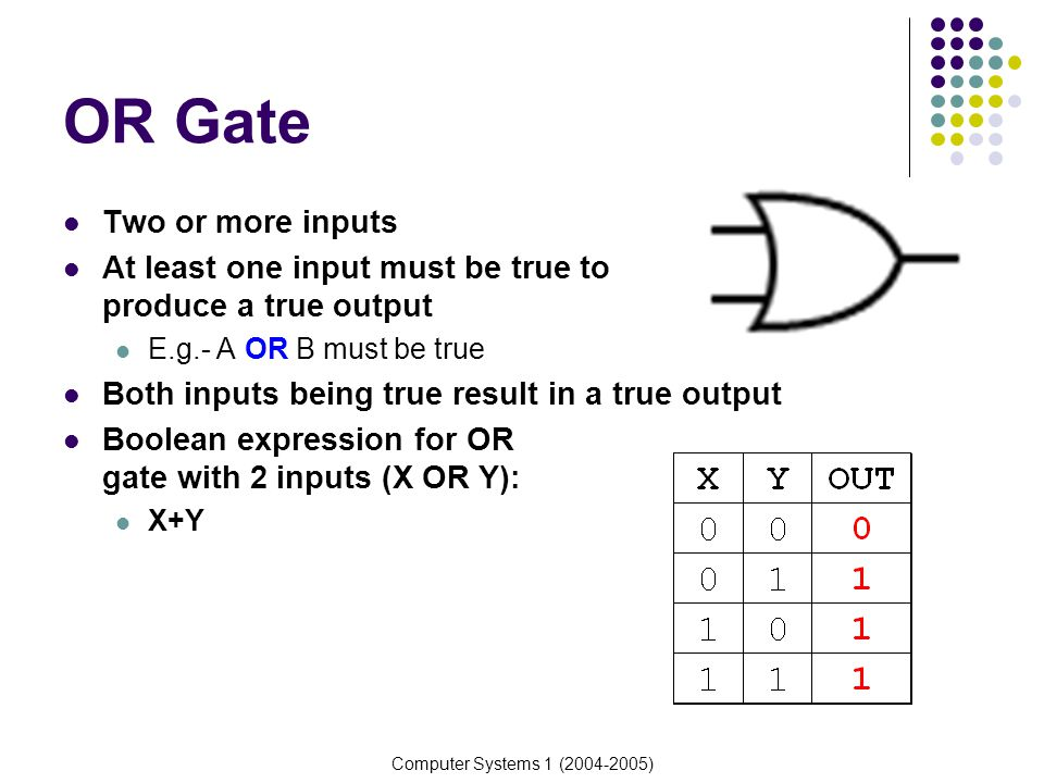 OR Gate Two or more inputs