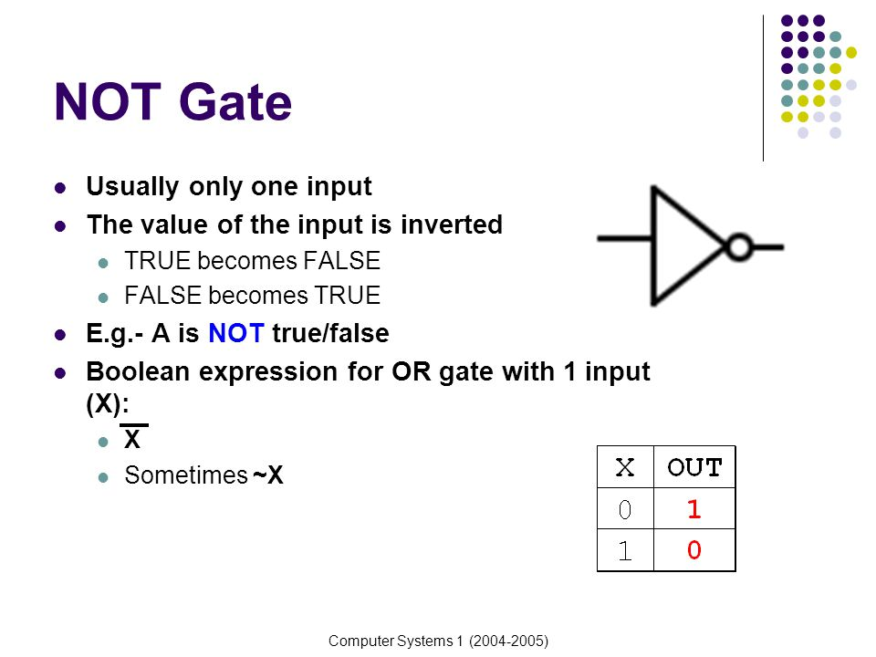 NOT Gate Usually only one input The value of the input is inverted