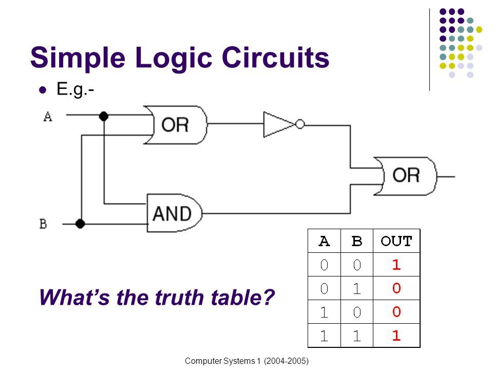 Simple Logic Circuits What's the truth table E.g.-