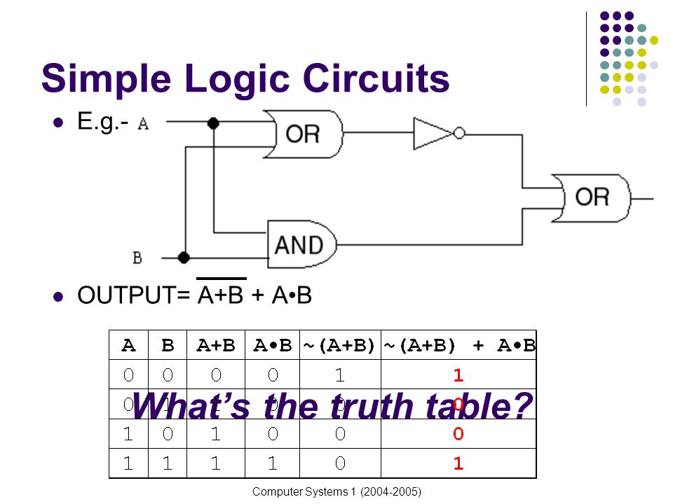 Simple Logic Circuits What's the truth table E.g.- OUTPUT= A+B + A•B