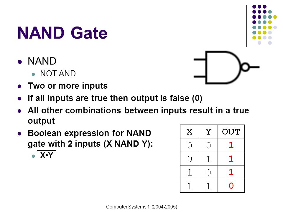NAND Gate NAND Two or more inputs