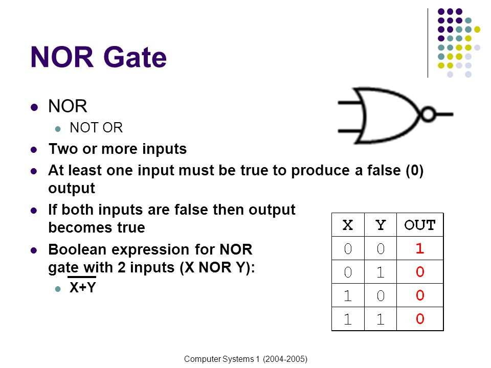 NOR Gate NOR Two or more inputs