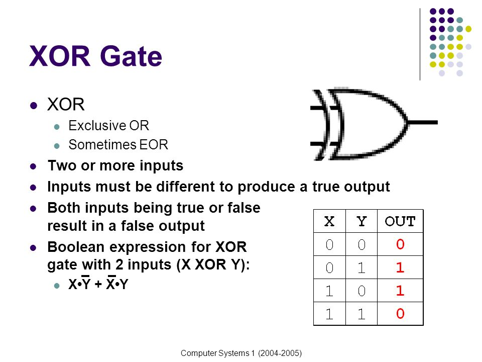 XOR Gate XOR Two or more inputs