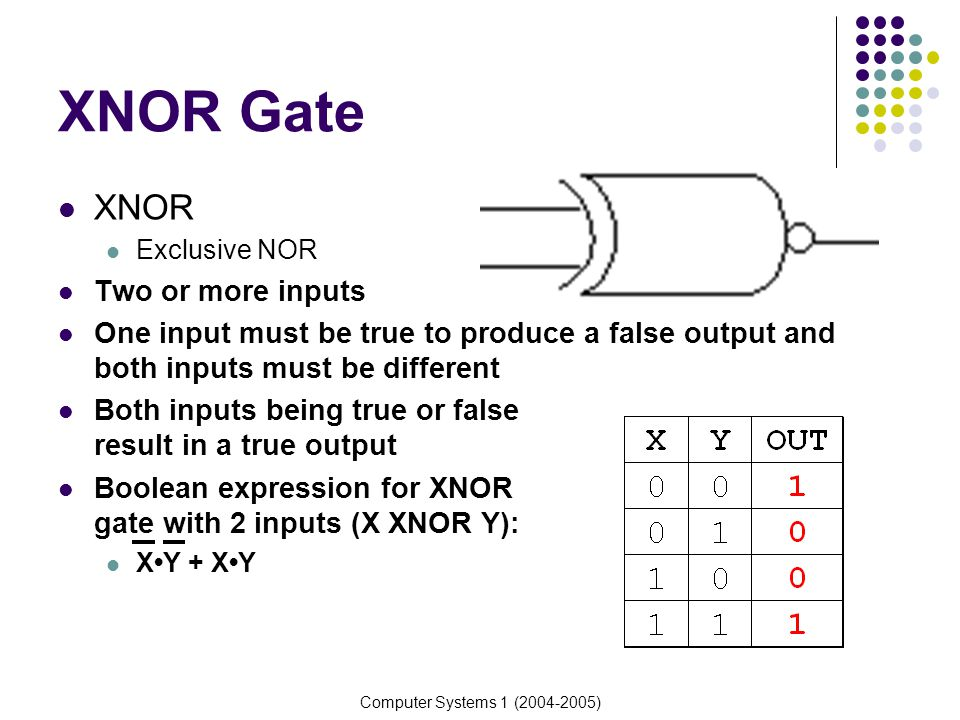 XNOR Gate XNOR Two or more inputs