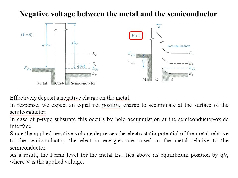 Negative voltage between the metal and the semiconductor