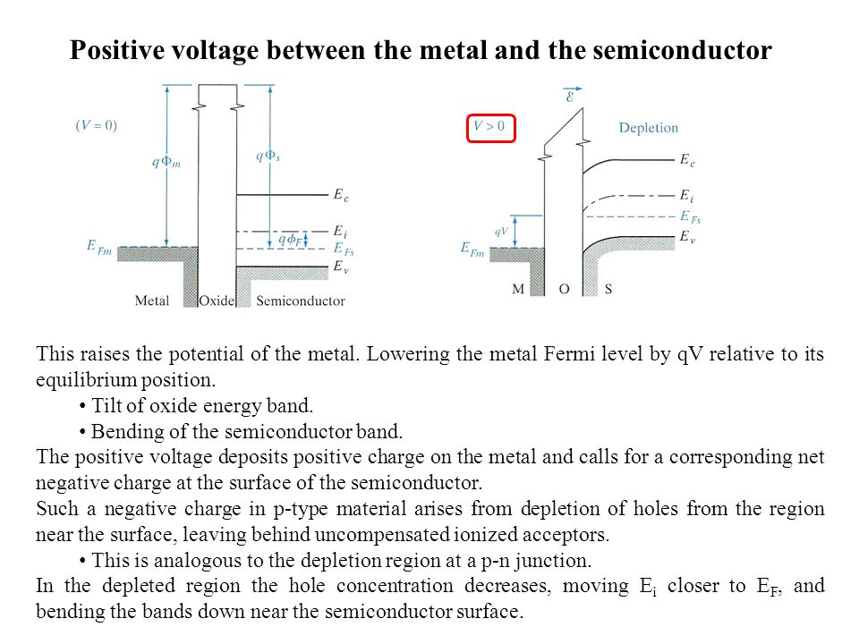 Positive voltage between the metal and the semiconductor