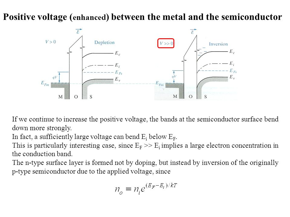 Positive voltage (enhanced) between the metal and the semiconductor